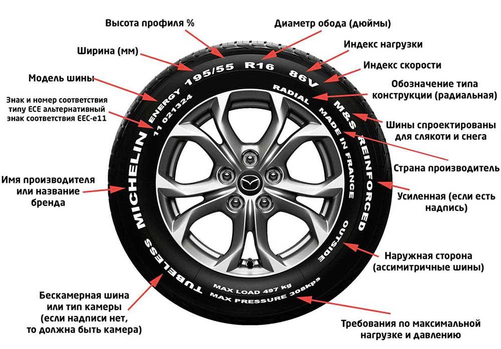 26 принципы выбора двс для транспортных средств