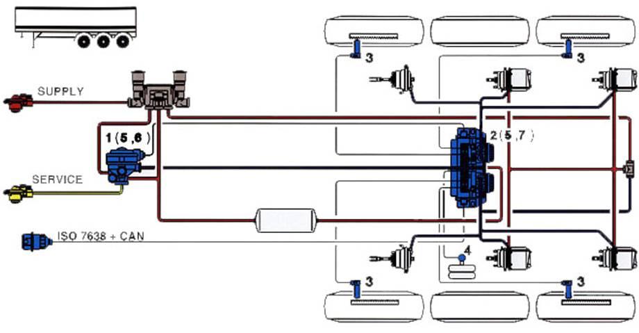 Порядок прокачки тормозов - возможные проблемы | автомеханик.ру