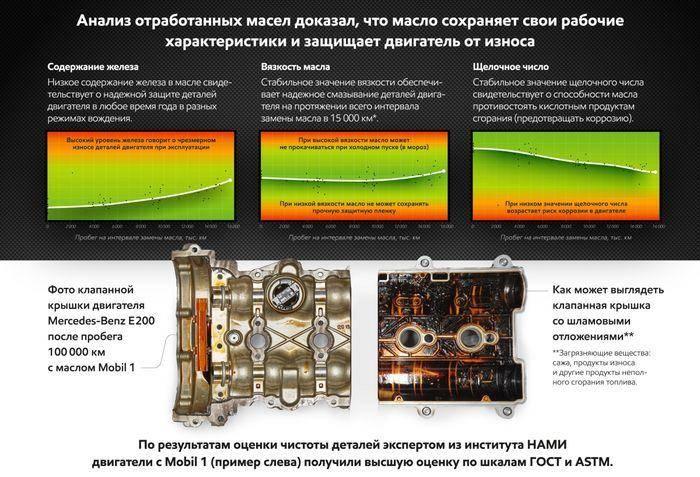 Турбированные двигатели! правильная эксплуатация турбины!: audi a3 sportback, 1.4 л., 2011 года на drive2