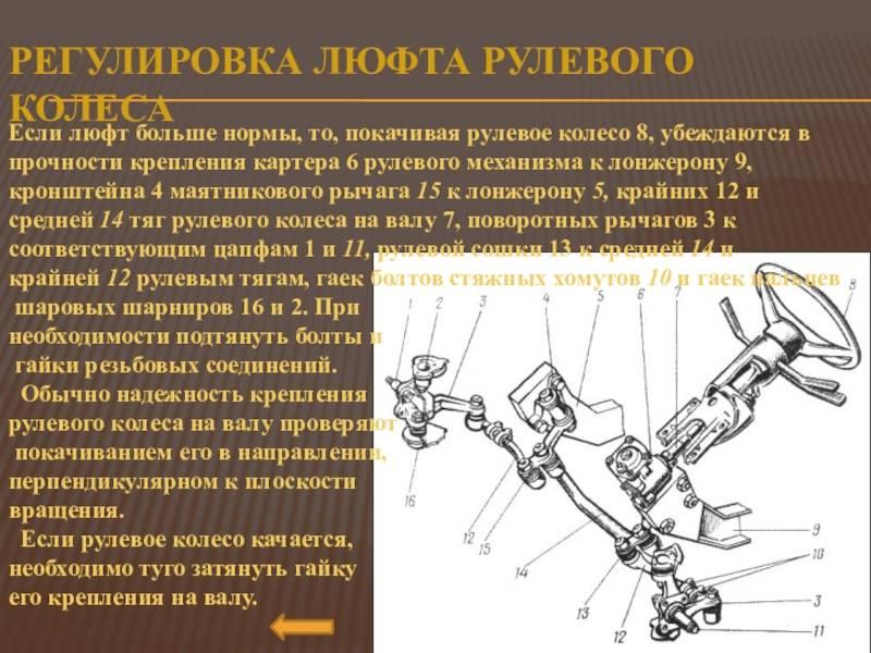 Обзор неисправностей: люфт в рулевом управлении. суммарный люфт в рулевом управлении легкового автомобиля