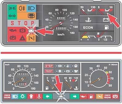 Почему генератор не дает зарядку на аккумулятор авто, причины и способы ремонта