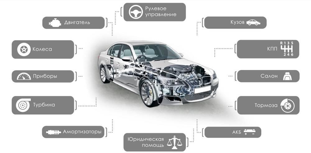 Авто: audi a6, infotainment, легковой автомобиль, седан, устройство автомобиля, электроника, мультимедиа, детали, информационно-развлекательная система, навигатор, акустика, диагностика, тест