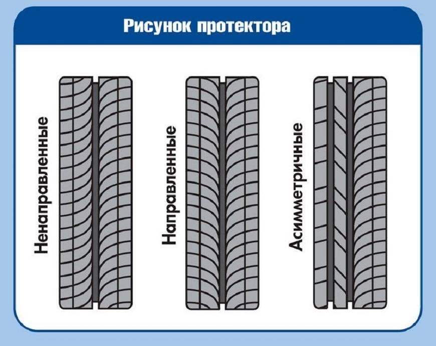 Рисунок протектора шин: какой лучше, допустимый износ