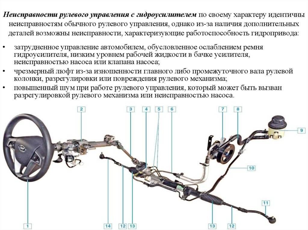 Дорого и сложно что ломается в рулевых рейках с гур, и как их ремонтируют — – автомобильный журнал