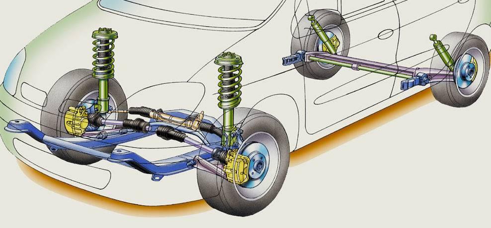 Диагностика подвески автомобиля: от ручной проверки до стендовых испытаний, что лучше – полный разбор