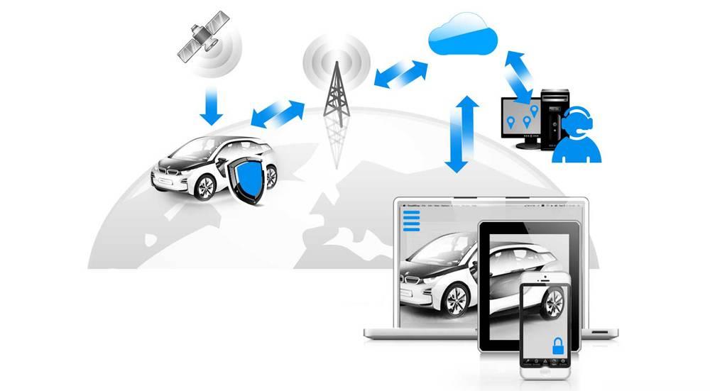 Обзор штатных сигнализаций, которые ставят производители авто на свои модели в 2021 году