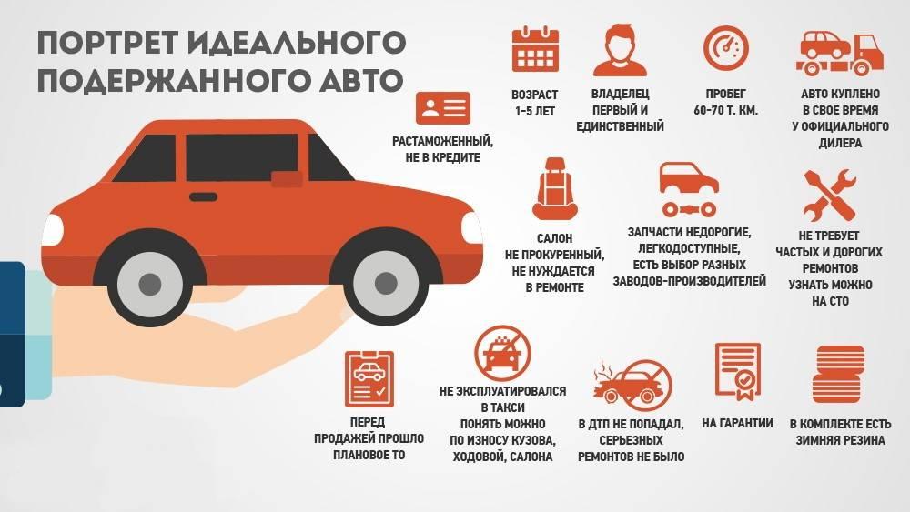 Оформление купли-продажи автомобиля: пошаговая инструкция   помощь водителям в 2021 и 2022 году