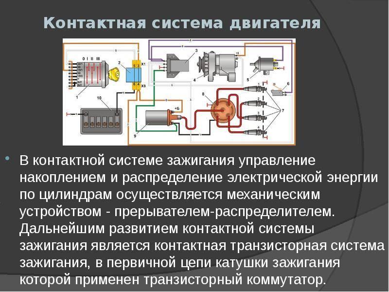 Назначение систем зажигания