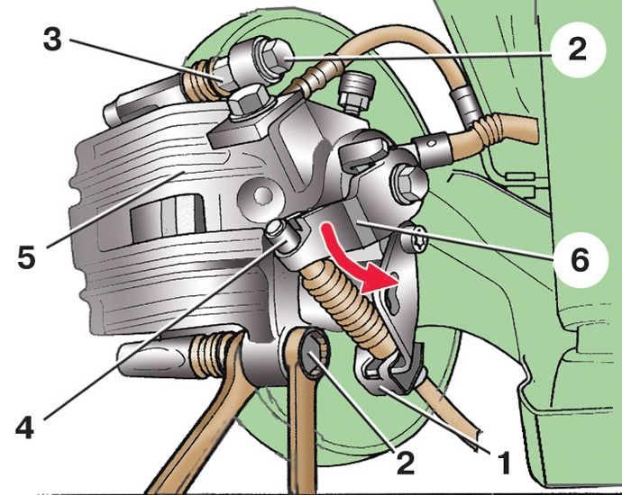 Принцип работы дисковых тормозов