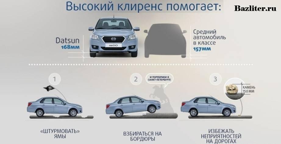 Что такое клиренс автомобиля. как определить дорожный просвет?
