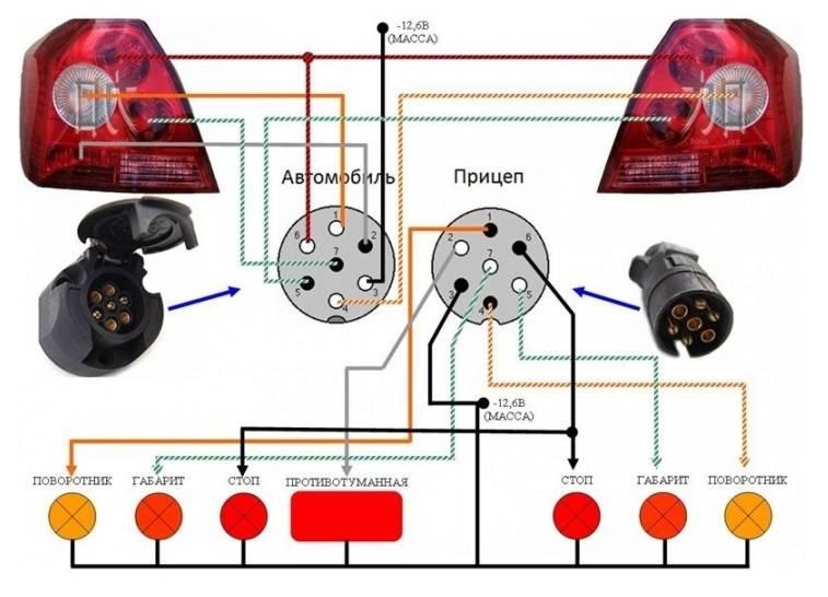 Схема подключения розетки прицепа грузового автомобиля