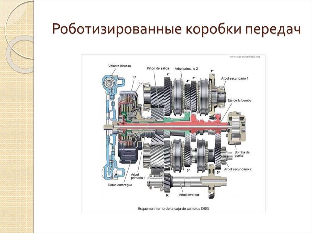Дсг коробка: что это такое - принцип работы, устройство, плюсы и минусы, а также чем плоха dsg кпп в автомобиле » автоноватор