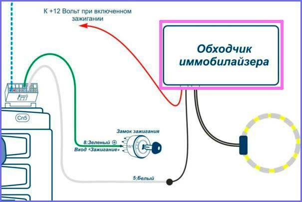 4 способа для отключения иммобилайзера в автомобиле (подробные инструкции)