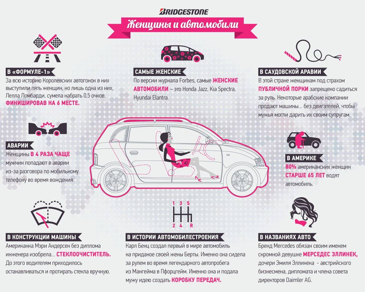 Как я пользовался автомобилями за 25 тысяч рублей