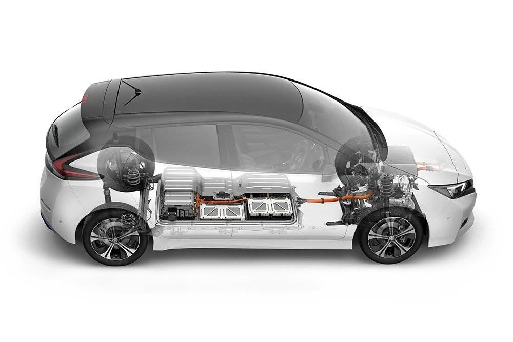 Nissan leaf - полный обзор - преимущества и недостатки