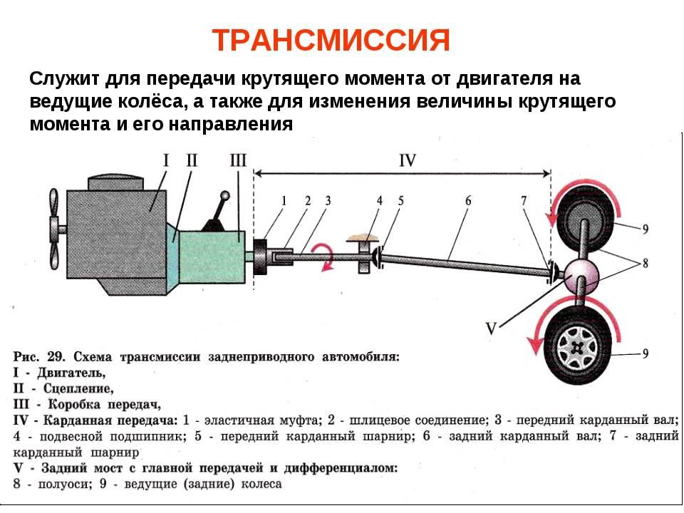 Какая кпп стоит на киа селтос: вариатор, механика, автомат