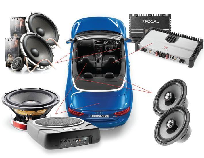 Какие колонки лучше поставить в машину: подбор по мощности, размеру, чувствительности » автоноватор