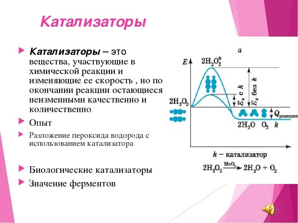 Автомобильный катализатор: описание,устройство,принцип работы.