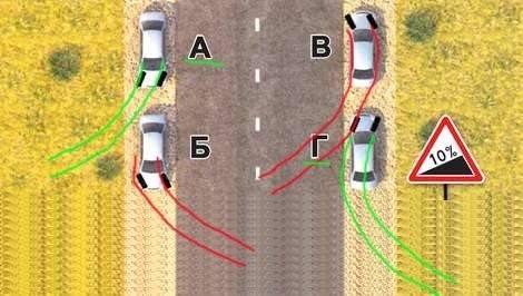 Как правильно парковаться на машине с акпп?