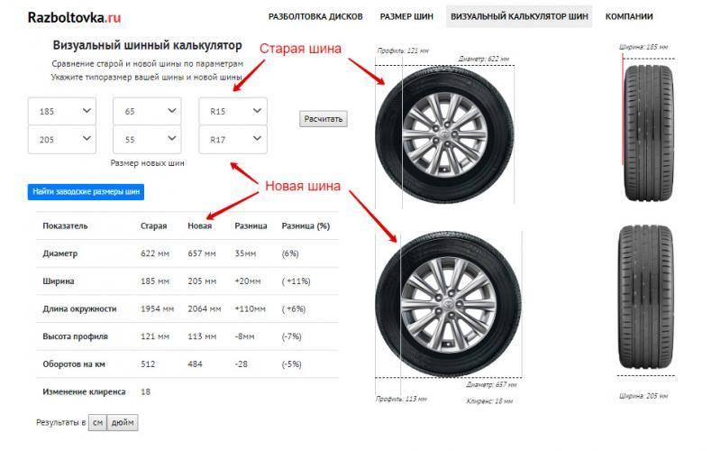Типовые вопросы правильной эксплуатации колес