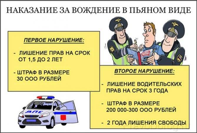 Какой штраф грозит водителям за езду без прав?