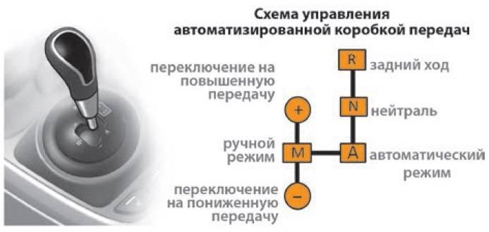 Можно ли включать нейтраль на автоматической коробке передач: зачем и чем грозит переключение автомата на нейтральную передачу