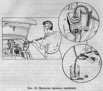 Прокачка сцепления автомобиля в гаражных условиях