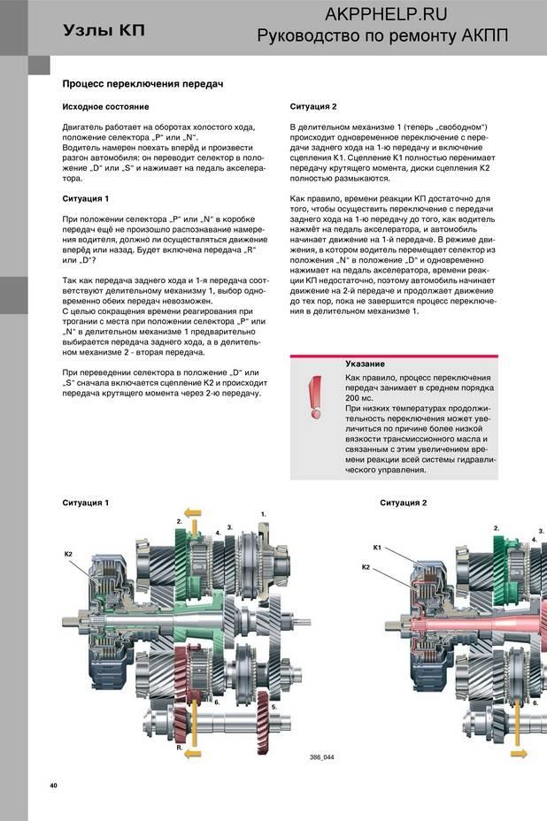 Руководство по ремонту dsg7 dq200 0am 0cw, проблемы, неисправности