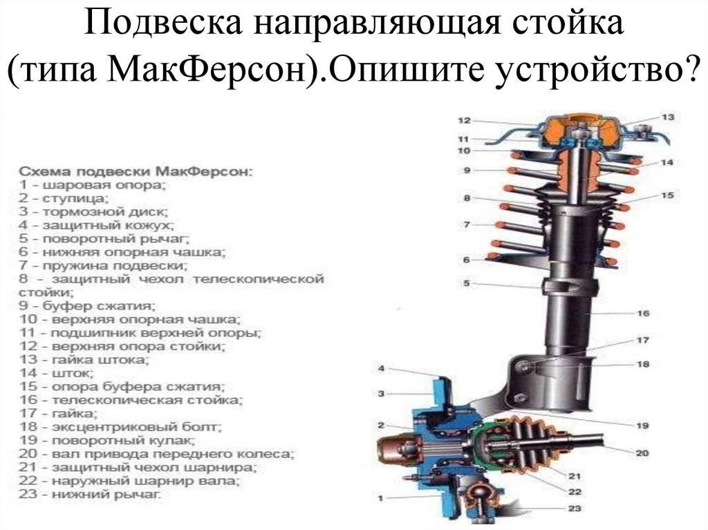 Назначение и общее устройство ходовой части автомобиля.