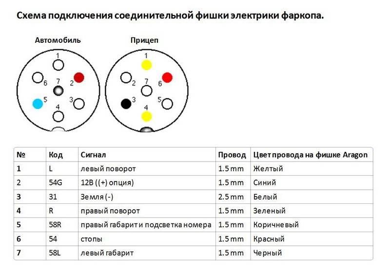 Электрическая схема легкового прицепа - tokzamer.ru
