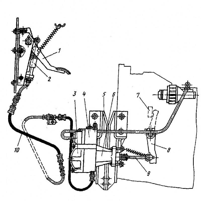Как заменить тормозную жидкость в бачке сцепления