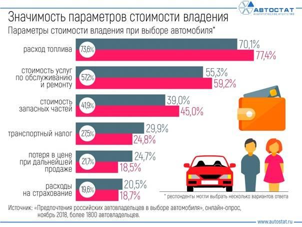 Инфотейнмент в автомобиле: лучшие системы от именитых брендов
