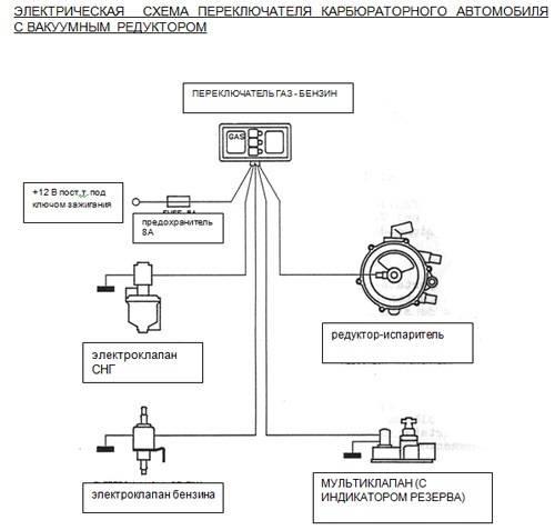 Принцип работы, установка и настройка гбо 5 поколения