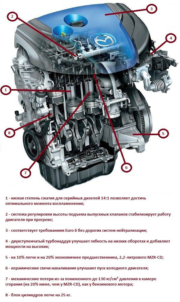 Уменьшение и увеличение степени сжатия двигателя автомобиля - плюсы и минусы
