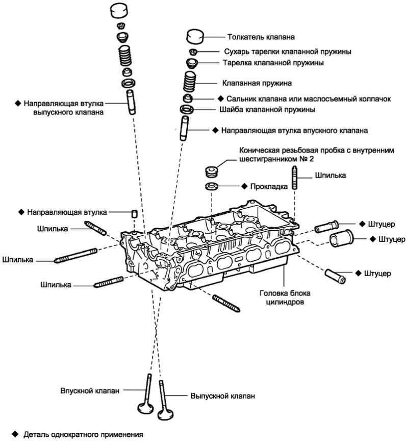 Как ремонтировать гбц из чугуна, трещины в блоке цилиндров