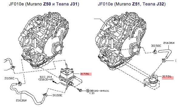 Nissan murano i с пробегом: обречённый вариатор и течи масла из v6