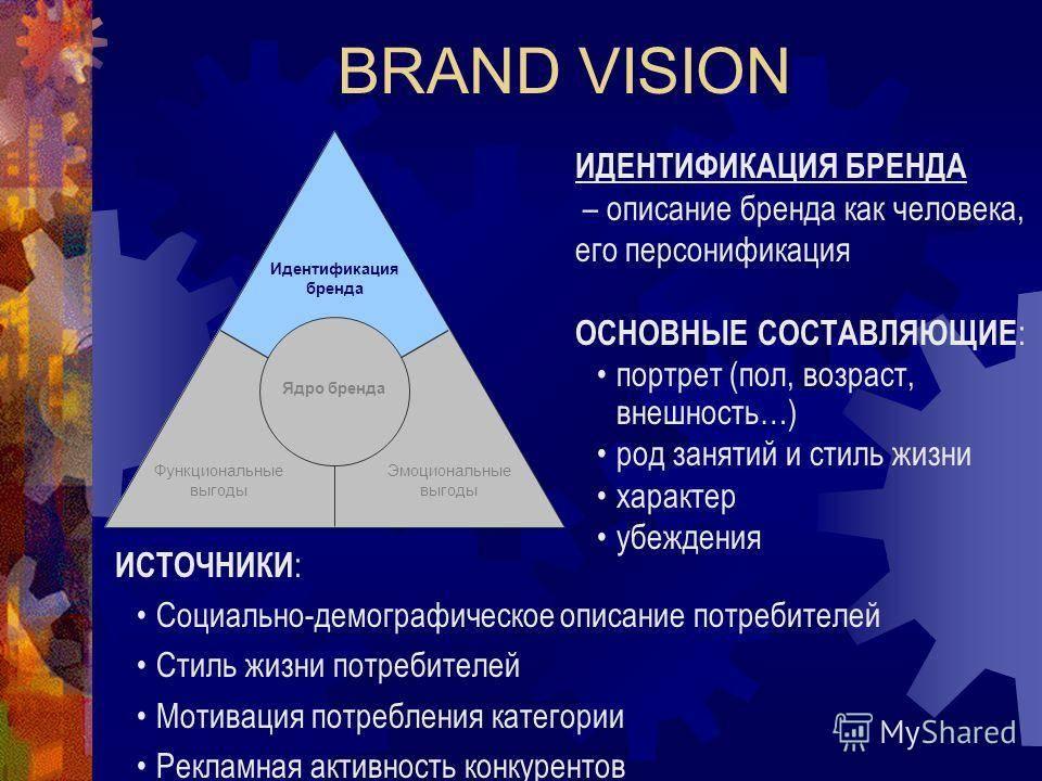 Современный подход к визуальной идентификации бренда / хабр