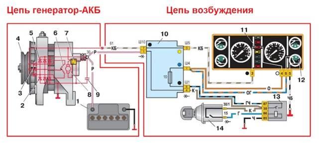 Аккумулятор не заряжается: причины, от генератора и зарядного
