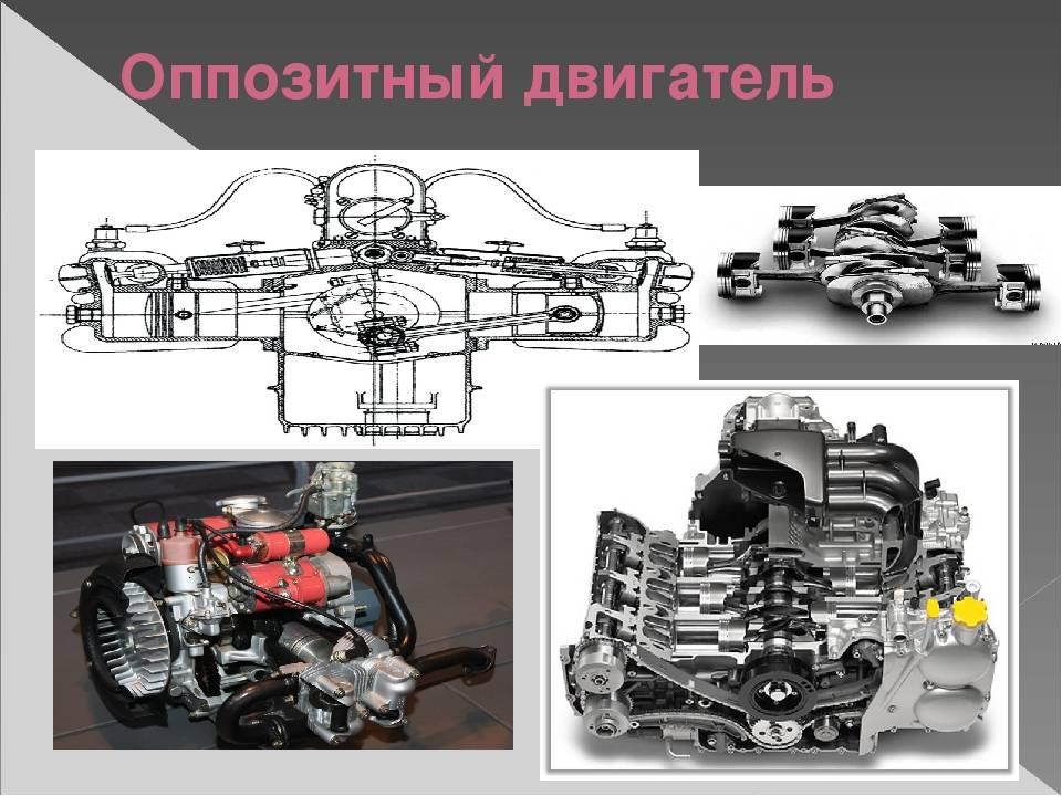 Оппозитный двигатель: типы, устройство и принцип работы