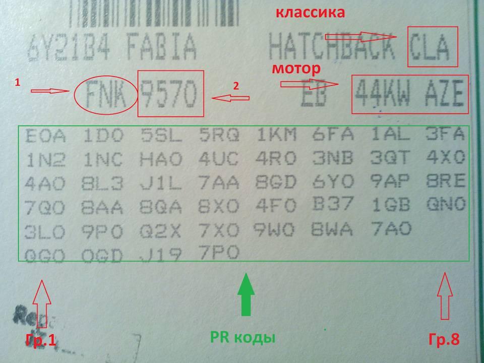 Как узнать год и месяц выпуска автомобиля по vin - пошаговая инструкция