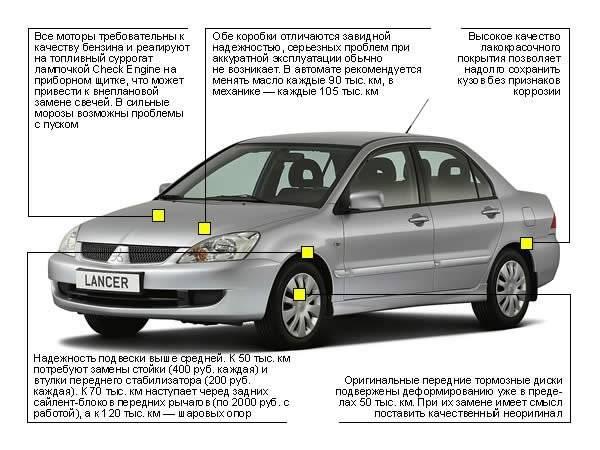 Mitsubishi lancer 9 технические характеристики и годы выпуска