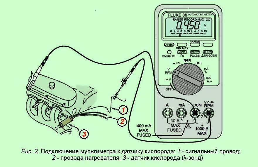 Проверка лямбда зонда, внешний осмотр, осциллограф, вольтметр