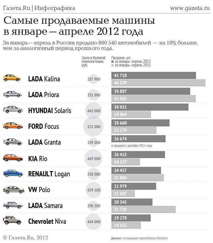 ????лучшие китайские автомобили на 2021 год