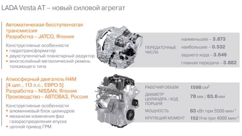 С каким двигателем лучше всего покупать ладу икс рей?