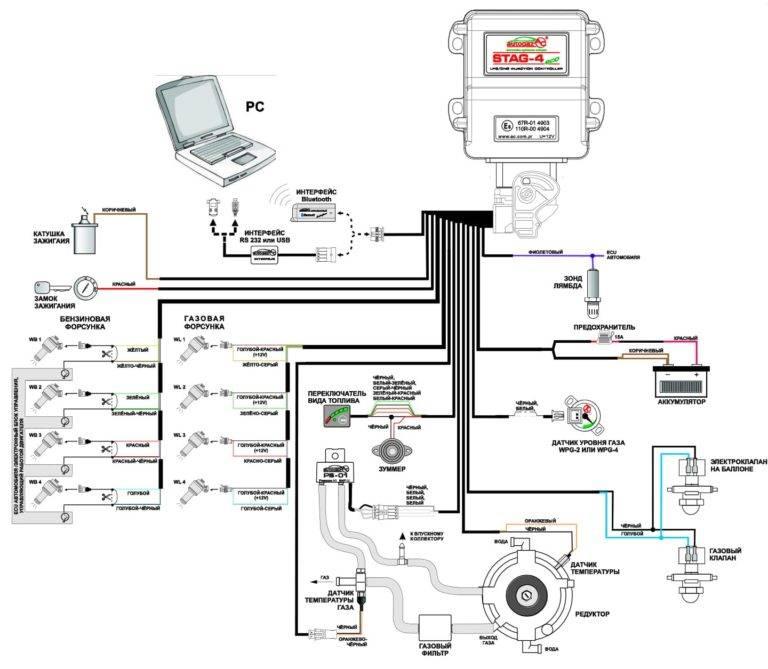 Гбо 4 поколения, устройство, как работает, схема подключения