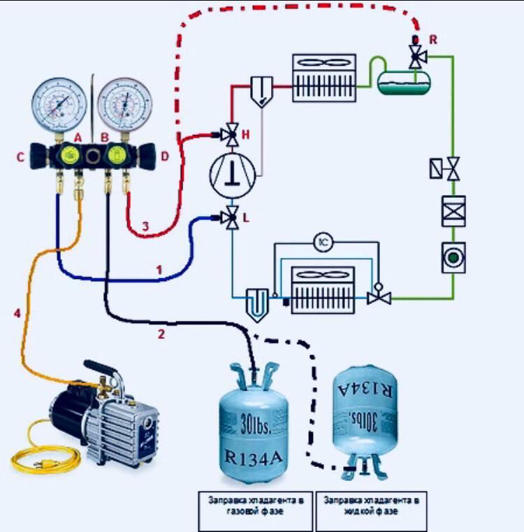 Как заправить бытовой кондиционер – 12 простых шагов