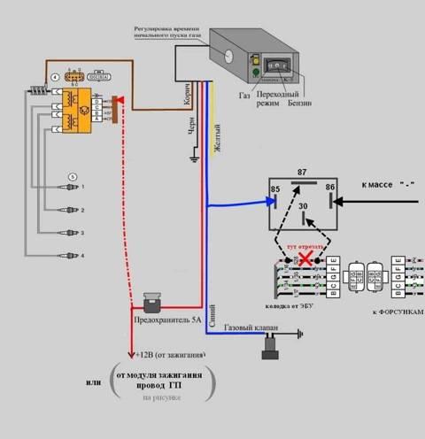 Гбо 3 поколения: схема работы на инжекторе, плюсы и минусы, стоит ли покупать газовое оборудование