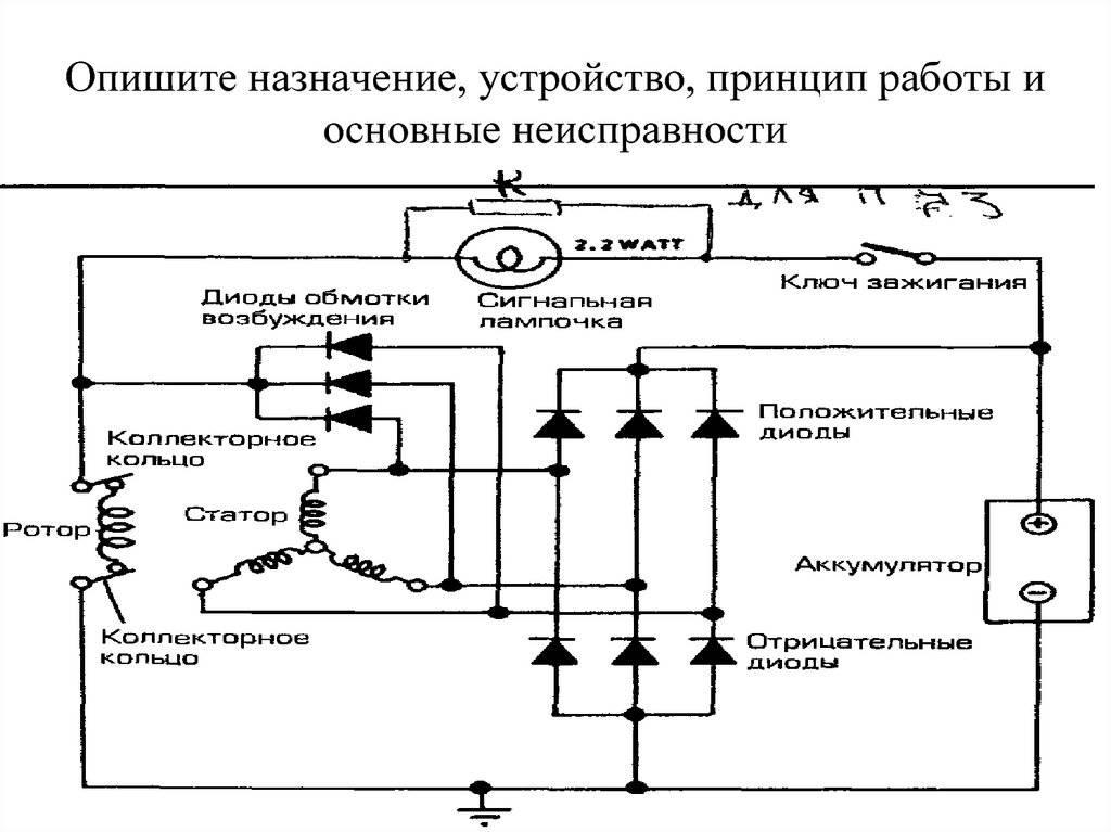 Автомобильный генератор: принцип работы, устройство, схема подключения, назначение