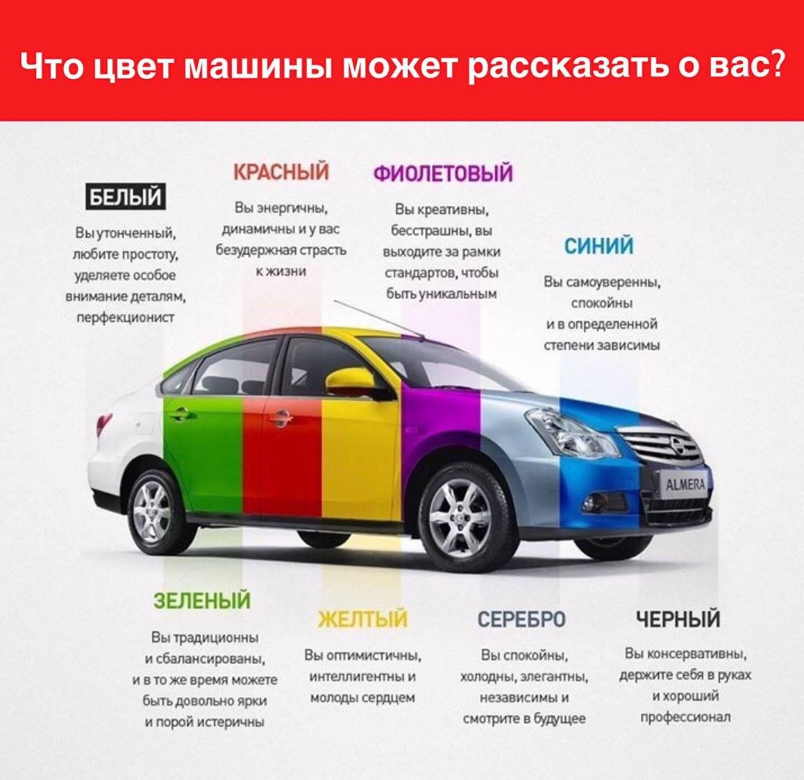 Как подобрать практичный автомобиль