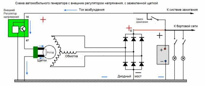 Электрическая схема автомобильного генератора